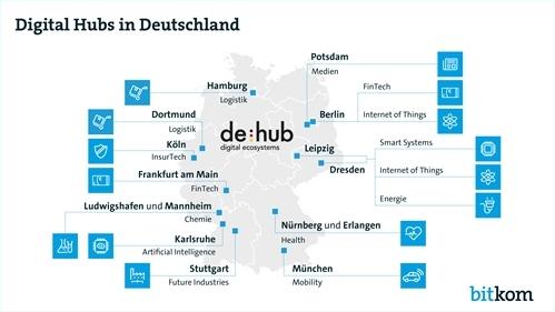 Potsdam wird ein digitaler Zukunftsort