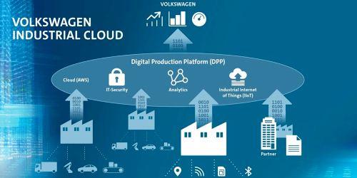 VW und Amazon entwickeln Industrial Cloud in Berlin